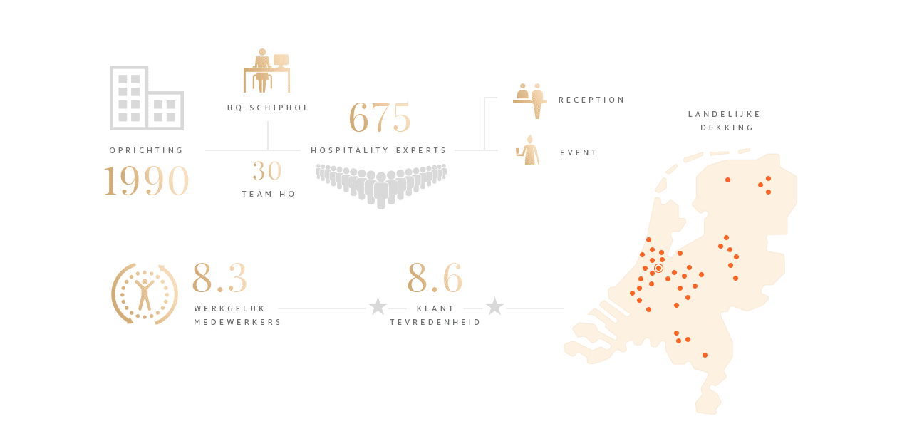 Infographic Spirit